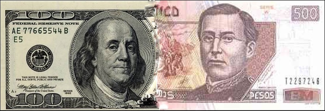 Planned exchange rate correction of the Mexican Peso to the US Dollar