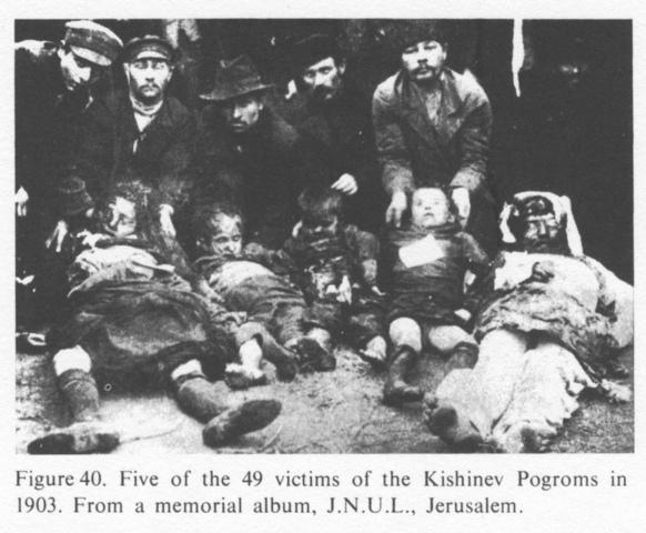 Kishinev Pogrom