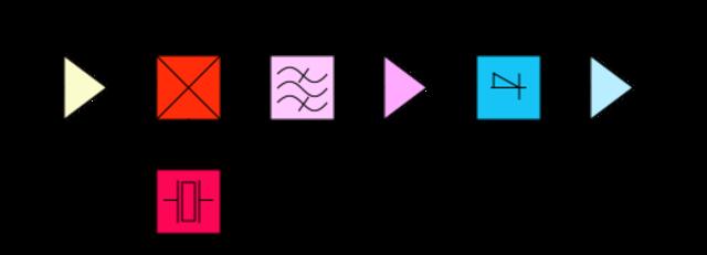 Circuito de radio.