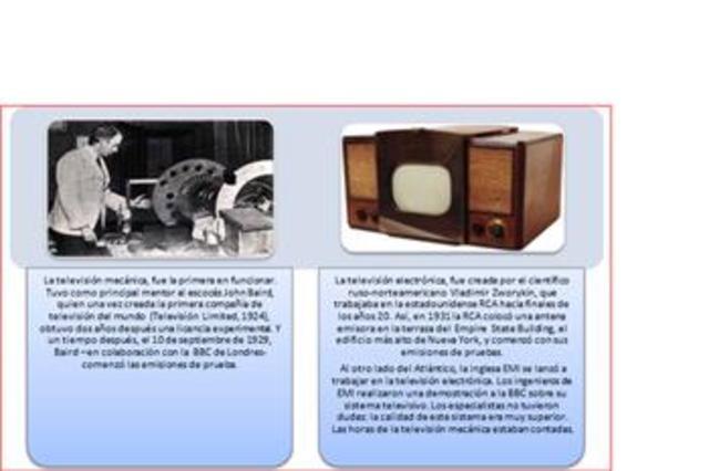 Primeros modelos de televisión.