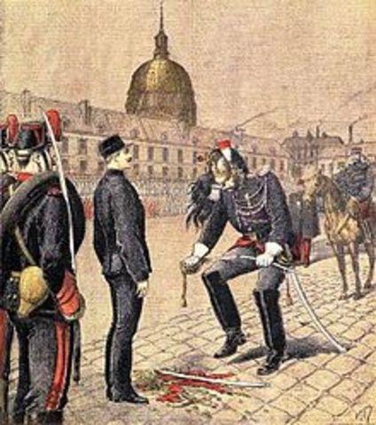 Dreyfus Case