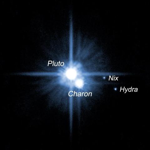 Pluto is No Longer a Planet