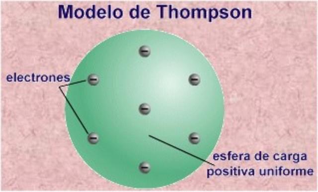 """Joseph John """"J.J."""" Thomson"""