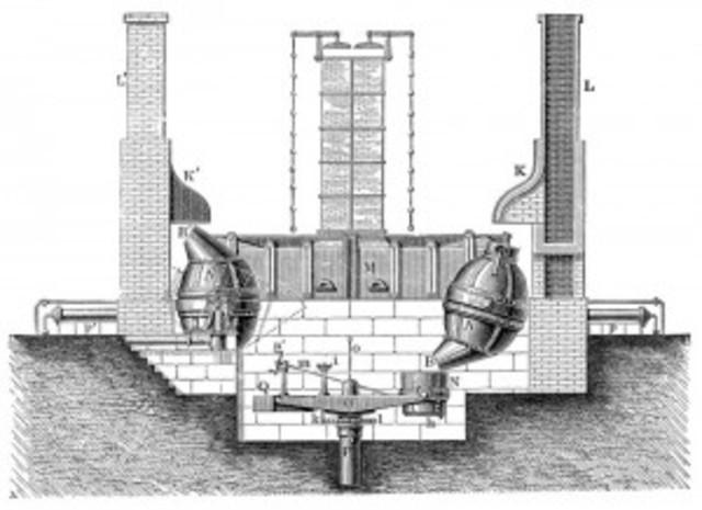 Steel Process by Henry Bessemer