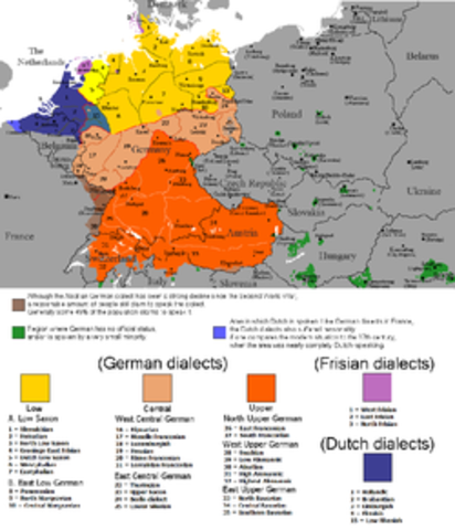 West Germanic dialects