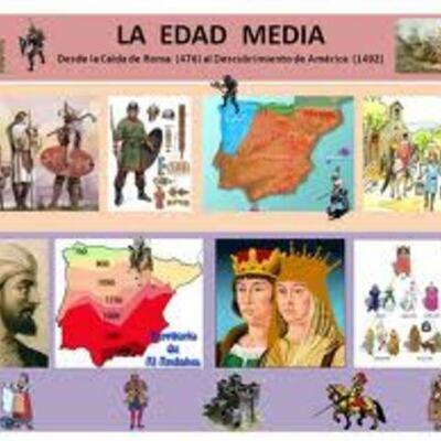 La Edad Media (Sandra y Victoria) timeline