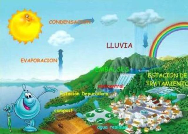 Seminario para una estrategia de Introducción de la Educación Ambiental en el Sistema Educativo UNESCO. Las Navas del Marqués, Segovia, España