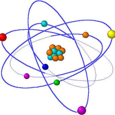 Chemistry timeline