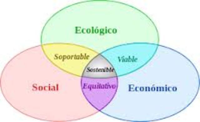 Comisión Mundial para el Medio Ambiente y Desarrollo, Nuestro Futuro Común Informe Bruntland