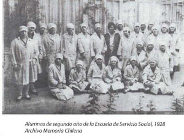 Creación de la primera escuela de trabajo social en latinoamerica