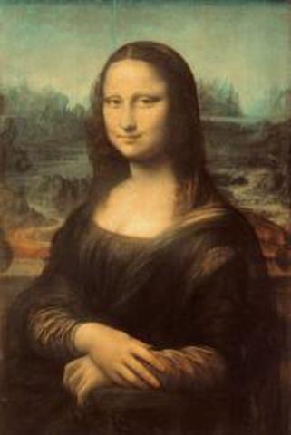 Art: Mona Lisa