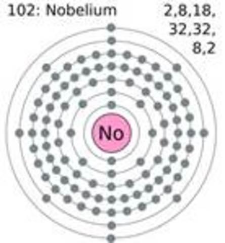 Elements 1955-2005