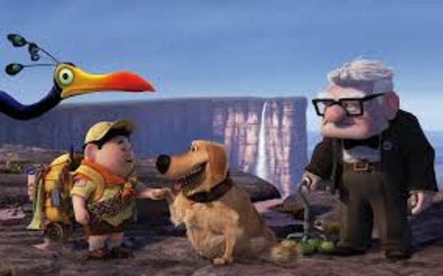•Carl and Russell meet Dug
