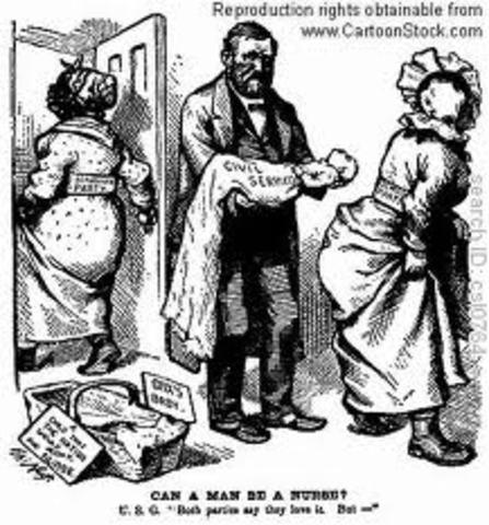 Pendleton Act of 1883