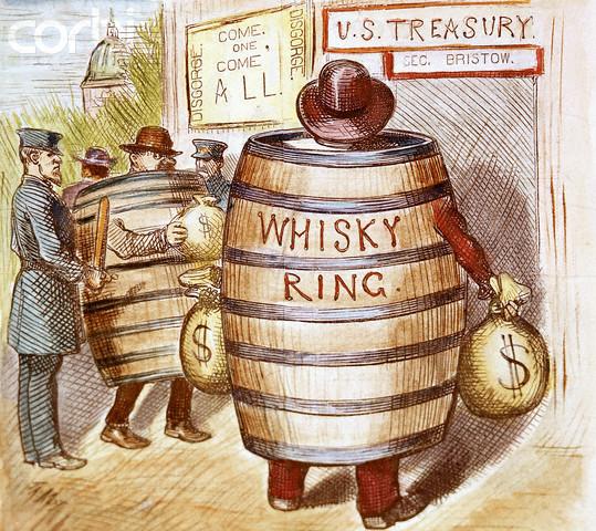 Whiskey Ring Scandal