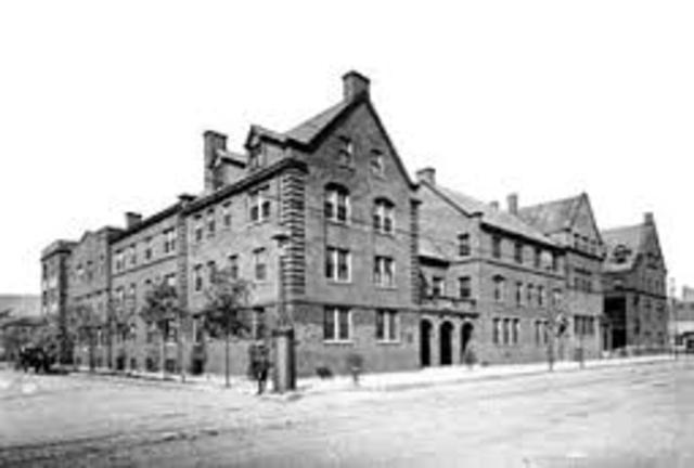 Creation of the Hull House