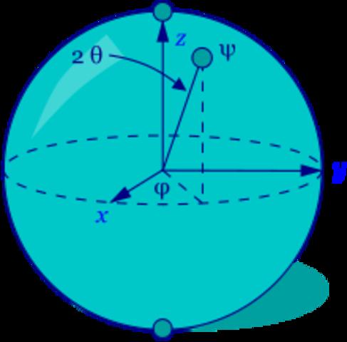 Feynmann propone la mecánica cuántica como herramienta de computación.