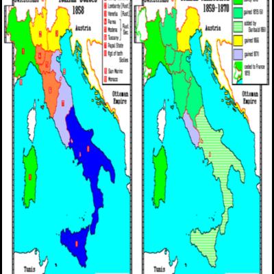 Italian Unification timeline