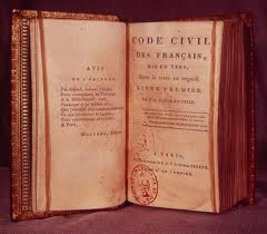 Civil Code imposed