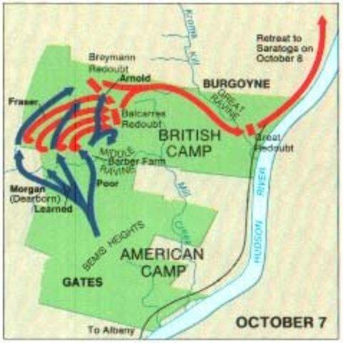 Battle at Saratoga