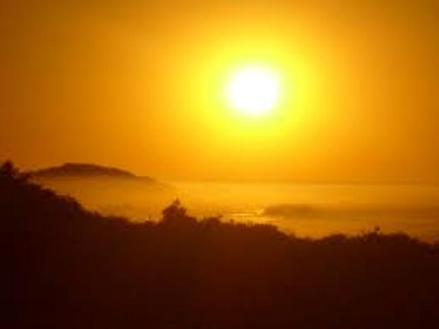 Posicion del sol