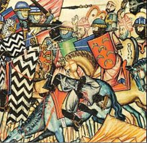 Reconquista and Islam in Spain