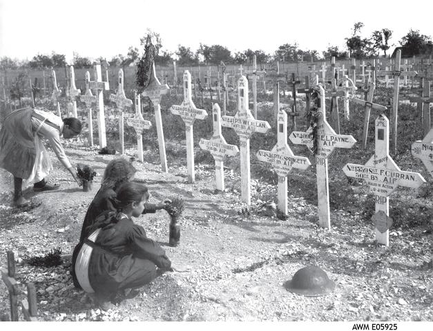 End of World War I