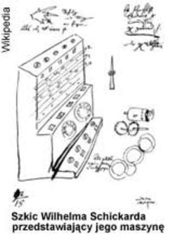 Wspólpraca z Johannesem Keplerem
