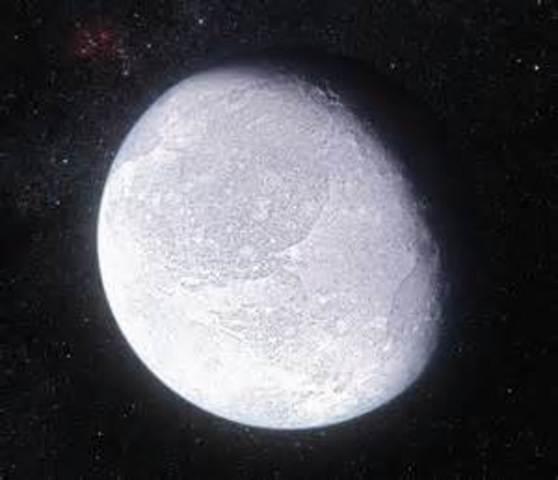 Solar System Model Done
