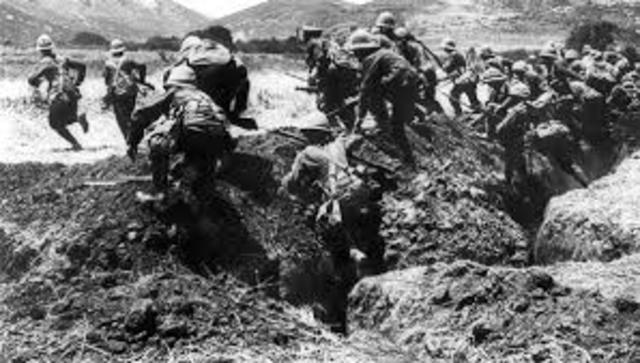 Early Battles of Gallipoli