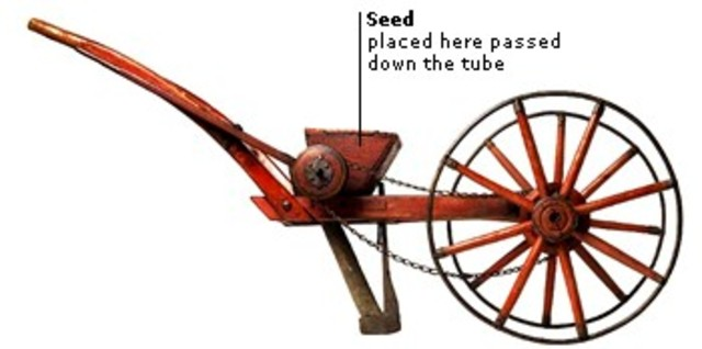 The Invention of Tull's Seed Drill