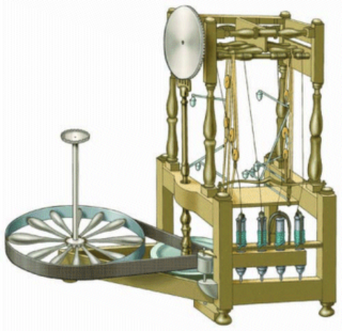 The waterframe of spinning frame  is invented