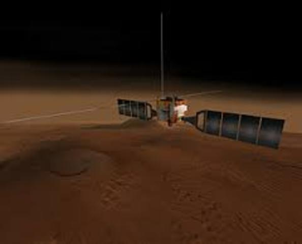 The Mars Express