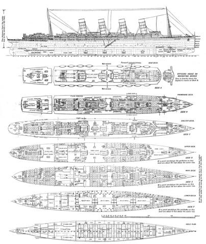 Design of the Lusitania