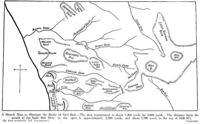 Battle of Sari Bair