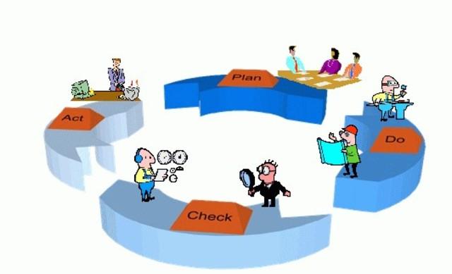 Elaboración de materiales de aprendizaje y trabajo académico colegiado