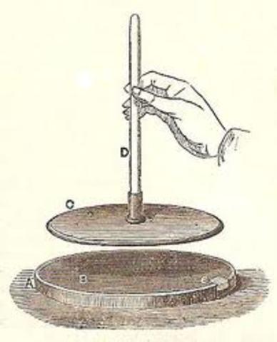 Electrophorous machine invented