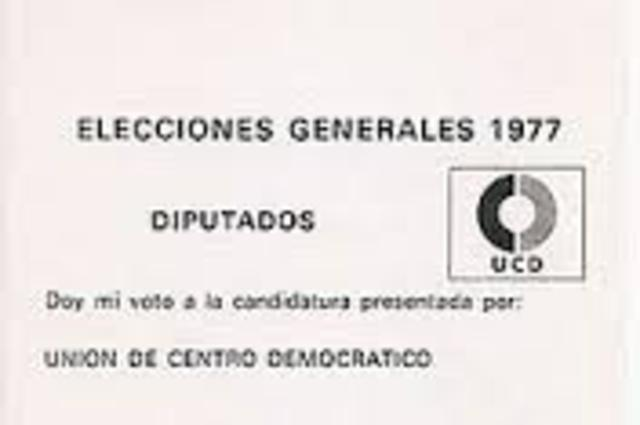 Gobierno de UCD