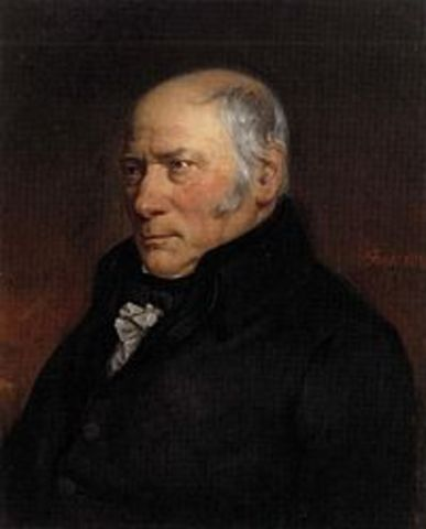 Captain William Smith