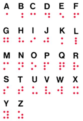 Braille invents raised alphabet