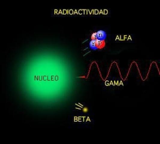 1896-1898 Se descubre la radioactividad y se aísla el radio