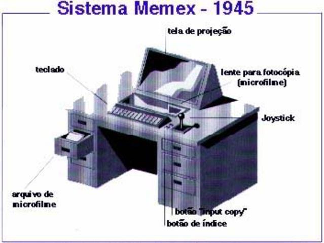 Dispositivo fotoeléctrico Memex