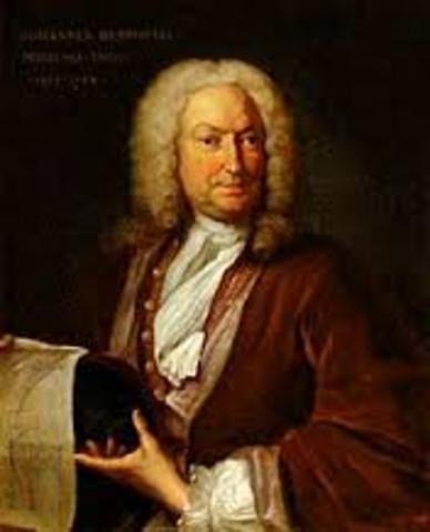 Johann Bernoulli (Basilea – Suiza)