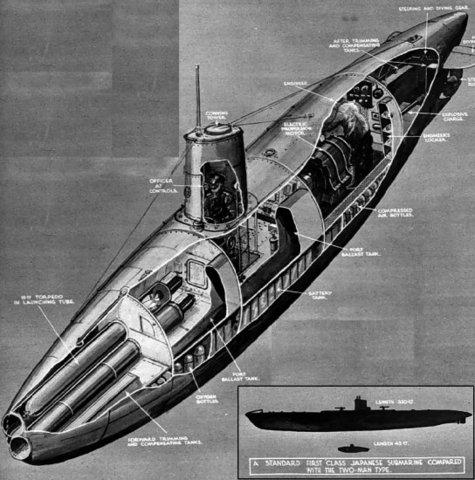 Germany begin submarine blockade of British