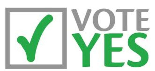 Successful votes