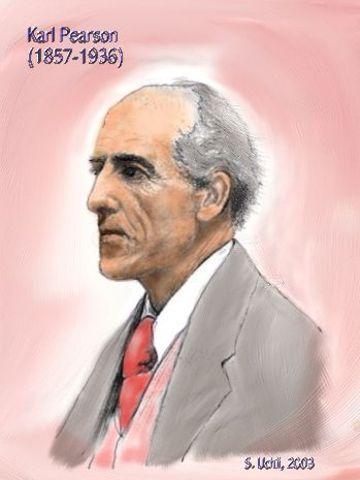 Pearson Karl  1857-1936