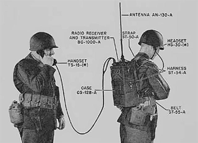 SCR-300 Radio Transceiver