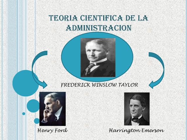 Escuela de la Administración Científica: Características.