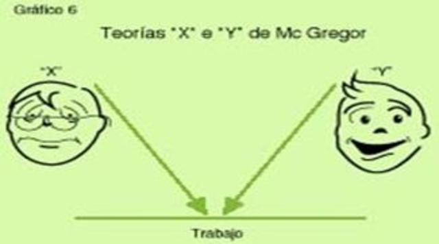 """TEORIA """"X"""" y """"Y"""""""