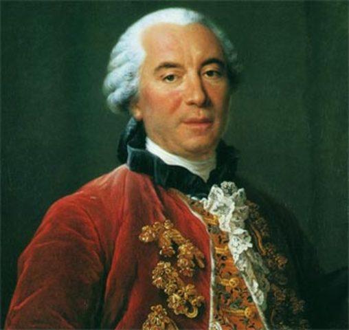 Georges-Louis Leclerc Comte de Buffon
